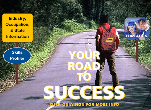 Your Road to Success -- Click on a sign for more info.